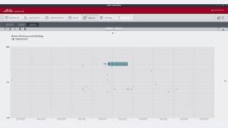 Bildschirm zeigt Erschütterungen in der Flottenmanagement-Software von Linde Material Handling